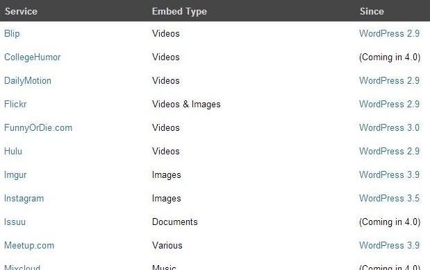 Inhalte einbinden WordPress 4.0